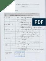 Scan Copy Oil Record Book 29-04-18