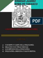 Concepto y Campo de La Psiquiatria (1)