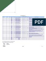 Resultado evaluaciones v2003