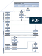 032 CI Process - Functional Deployment Map v4.2
