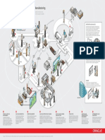Industrial Manufacturing Map 050980