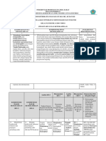 Analisis SKL, KI-KD Penerapan Sistem Radio Dan Televisi