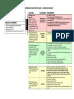 cuadaro desnutricion y obesidad.pdf