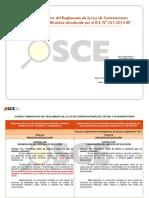 CuadroComparativo_Reglamento_DS 261-2014-EF-Setiembre 2014 MODIFICACION 6.pdf