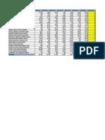 Notas Finales Laboratorio P9