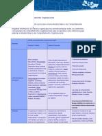 Modelo del comportamiento organizacional