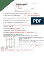 Electrostatics Worksheet