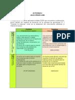 Actividad II.doc
