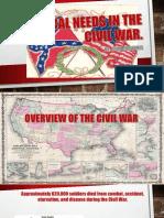 presentation for civil war