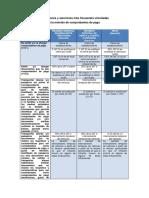 Infracciones y Sanciones Vinculadas a CDP (1)