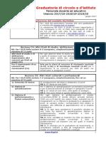 Scheda Flc Cgil Graduatorie d Istituto Docenti 2017 2020 Compilazione Modelli a2 a2bis