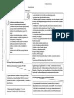 Cuadro Tema 1 Historia del DIP.pdf