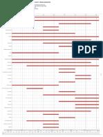 Diagrama Gant y Pert Cpm