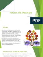 Valores Del Mexicano