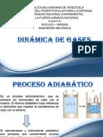 Dinamica de Gases