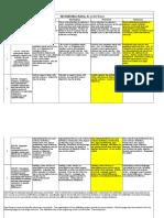 contig peer review rubric enzo