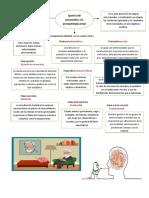 Psicoanalisis Aportes Para La Psicopatologia