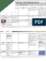 Adrenal Gland - surgical pathology