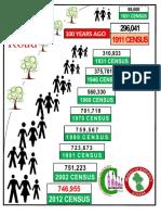 Final 2012 Census Compendium