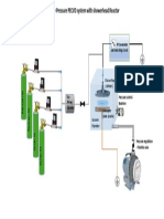 Schematics of Low Pressure PECVD System With Showerhead Reactor