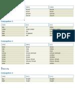Irregular Verbs Clasificacion Por Pronunciacion