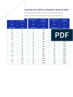 Equivalencia Nominal Pipe Size NPS vs DN