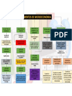 Actividad 1_Mapa Conceptual_Alvaro Andrés González Vergara_d7302280