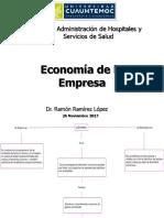 """1.3 Mapa Conceptual """"Economía de La Empresa""""."""