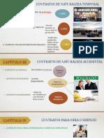 contratos sujetos a modalidad.pptx