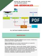 AGUAS RESIDUALES TEMA 1.ppt
