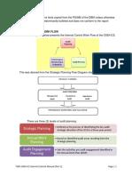 TWD IC Manual Part II I. Work Planning