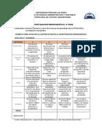 Rubircas Para Evaluar La Sustentacion Monografica 1
