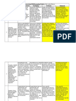 vbs annotated biblio rubric s18 kn