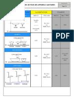 hauteurs-de-pose-des-appare.pdf