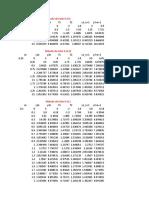metodos-numericos-sedo
