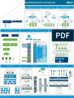VCF 2-3 Private Cloud Poster