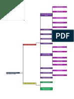 Florentino Family Tree.pdf