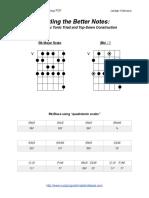 Peter Bernstein Study Group PDF