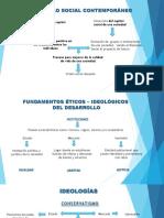 DESARROLLO SOCIAL CONTEMPORÁNEO.ppt