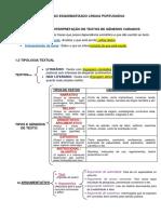 RESUMO ESQUEMATIZADO - R12X.pdf