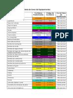 tabela-de-cores-de-equipamentos.pdf
