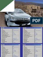 Catalogo Peças Peugeot