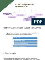 FACTORES QUE INTERVIENEN EN EL FENÓMENO DE EXPANSIÓN.pptx