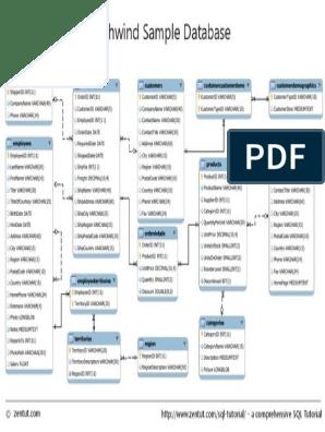 Northwind Sample Database Diagram