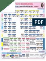 malla-carrera-ingeniería-mecánica.pdf
