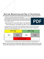 Sunrise Reckoning and Day of Atonement
