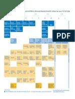 malla_diferencial_audicion_lenguaje.pdf