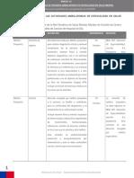 Anexo 12 Criterios Técnicos Para Las Actividades Ambulatorias de Especialidad en Salud Mental