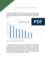Comportamiento de La Deuda Pública de Zapotlán El Grande