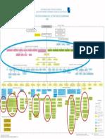 Estructura-Orgánica-del-Sector-Público-2006.pdf